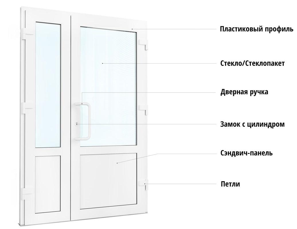Технические данные двери