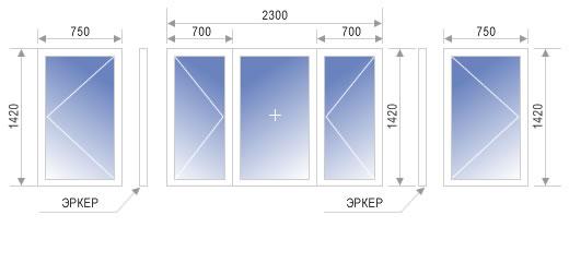 Размеры эркерного окна