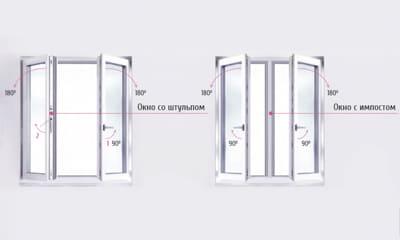 Отличия штульпового окна